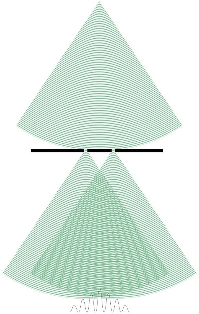 Giao thoa ánh sáng trắng và cách đo chính xác nhất