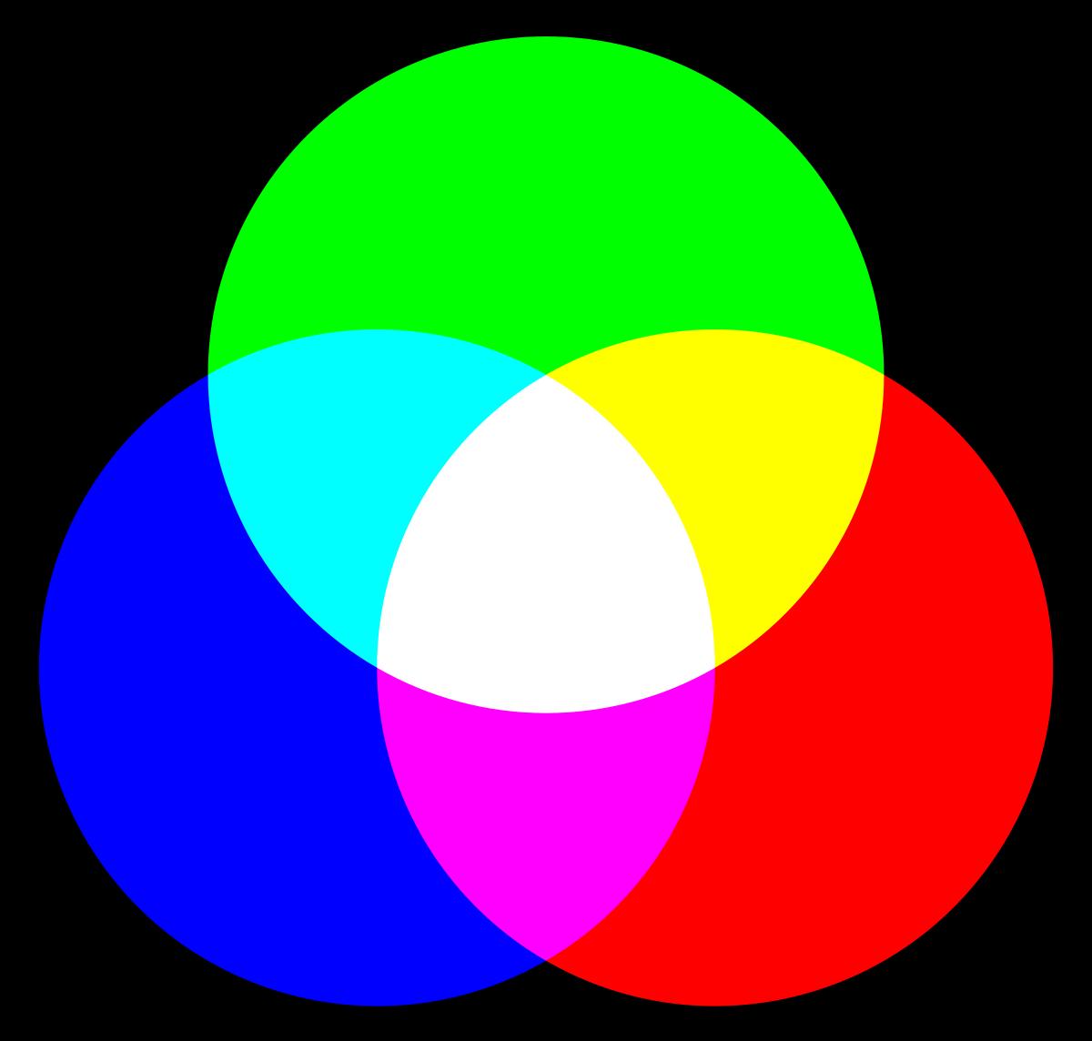 Giao thoa 3 ánh sáng đơn sắc